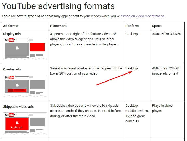 Youtube Monetization Advertising | Video Pro - Documentation